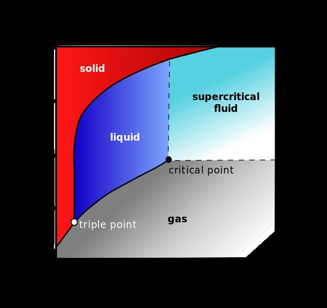 natural extracts using supercritical carbon dioxide mukhopadhyay mamata